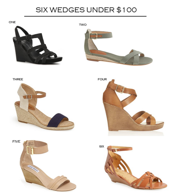 A-Guide-to-Wedges